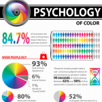 #Marketing #Infographic: The #Psychology of #Color
