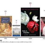 How to do Better Business: Stellar Graphic Design Caused Massive Boost in Sales of Classic Novel Pride & Prejudice