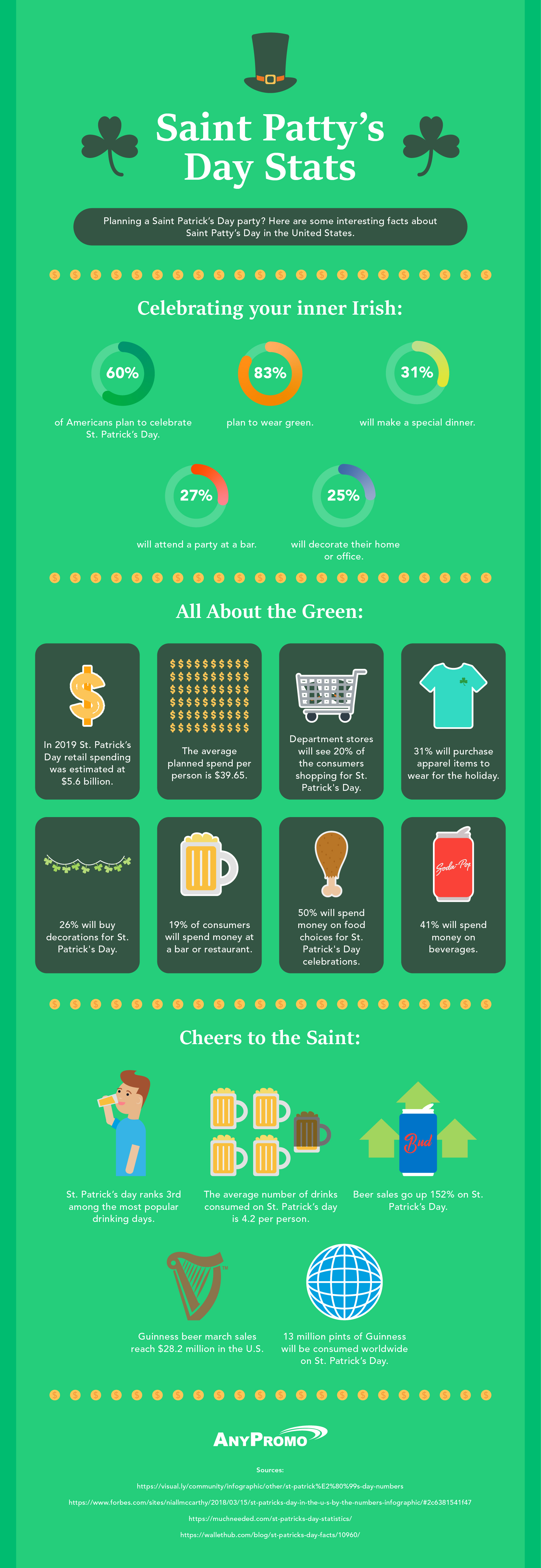 St. Patrick Day Facts